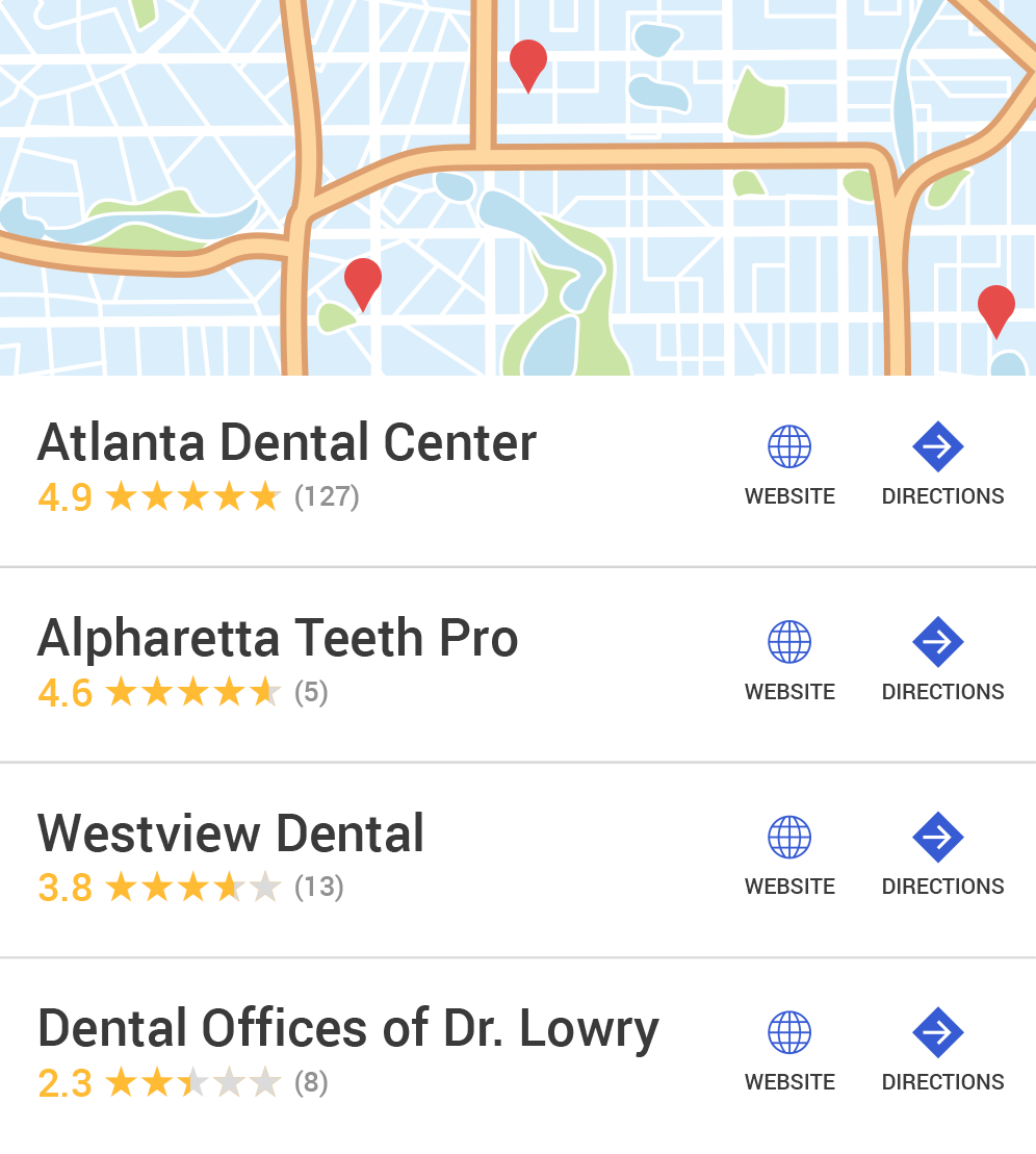 Rep-Sensei-Business-Review-Template-Dental1