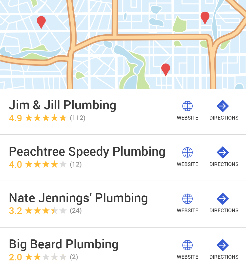 Plumbing Business Review Template